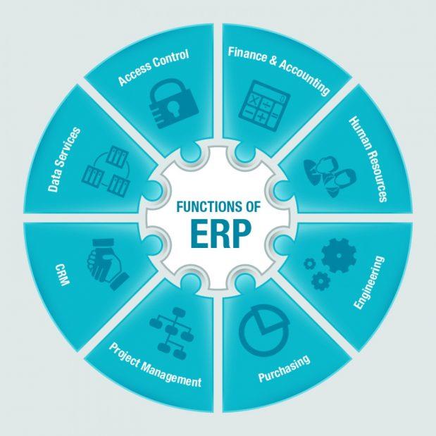 Informations ERP : gagner du temps
